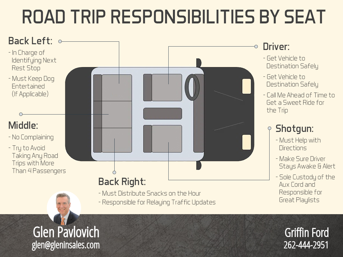 Road Trip Responsibilities By Seat